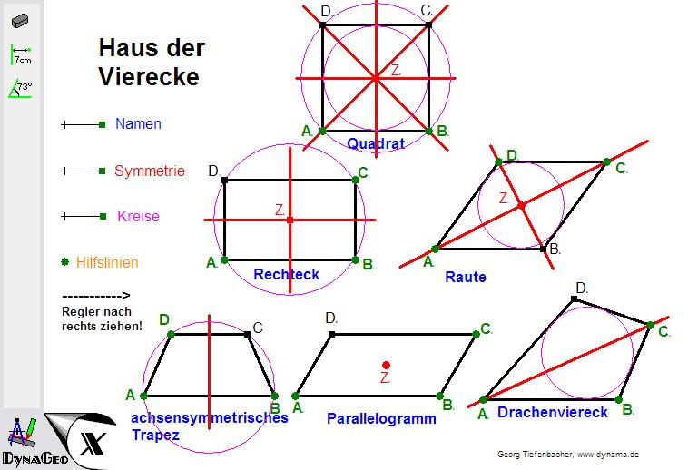 Symmetrische Vierecke